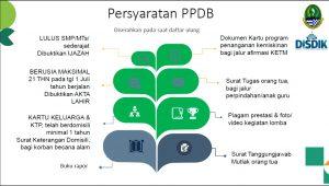 Persyaratan PPDB SMK